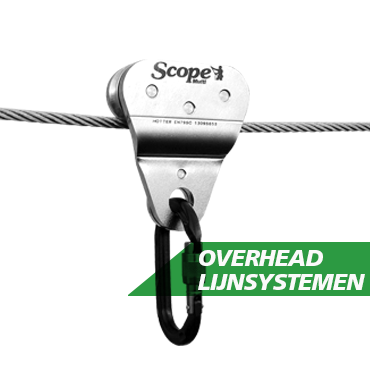OVERHEAD SYSTEMEN